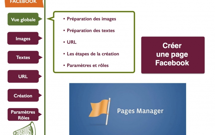 comment-creer-page-facebook