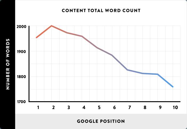 nombre-mots-page-site